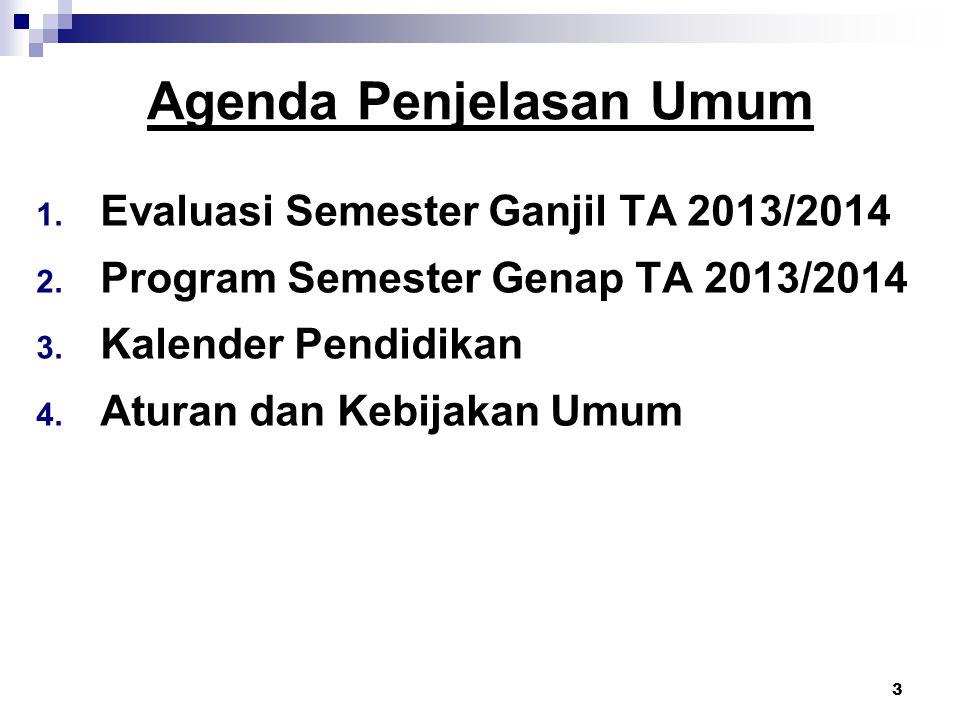 Evaluasi Semester Ganjil Tahun Akademik 2012/2013