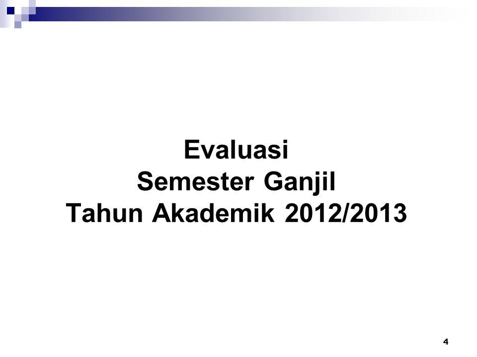 Rekap Input Nilai Sem-Genap 2013/2014