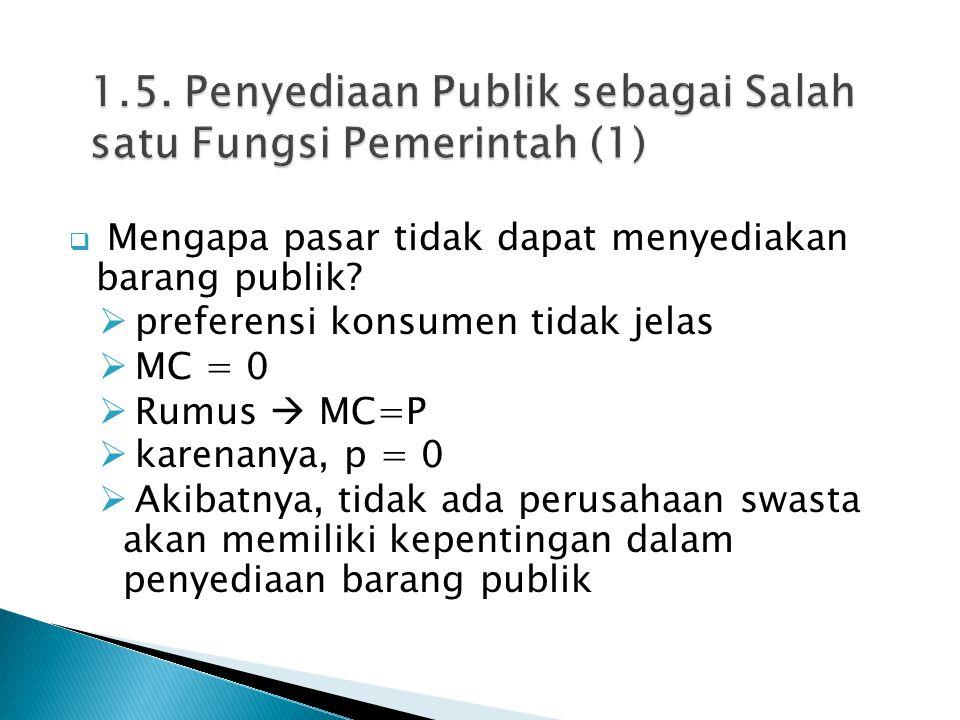 1.5. Penyediaan Publik sebagai Salah satu Fungsi Pemerintah (1)