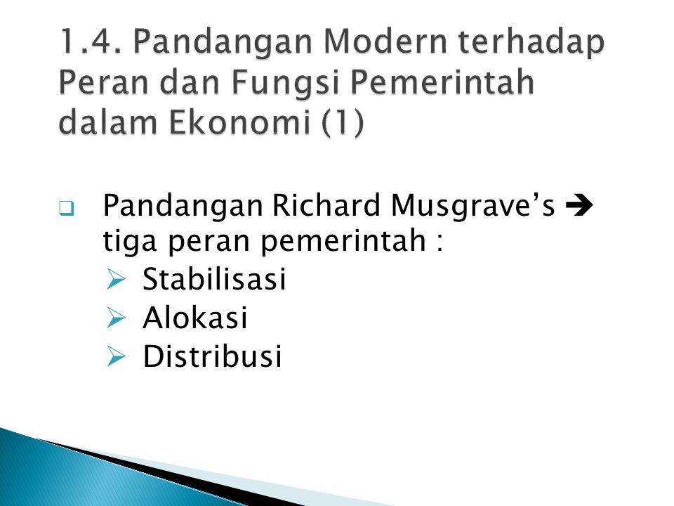 1.4. Pandangan Modern terhadap Peran dan Fungsi Pemerintah dalam Ekonomi (1)