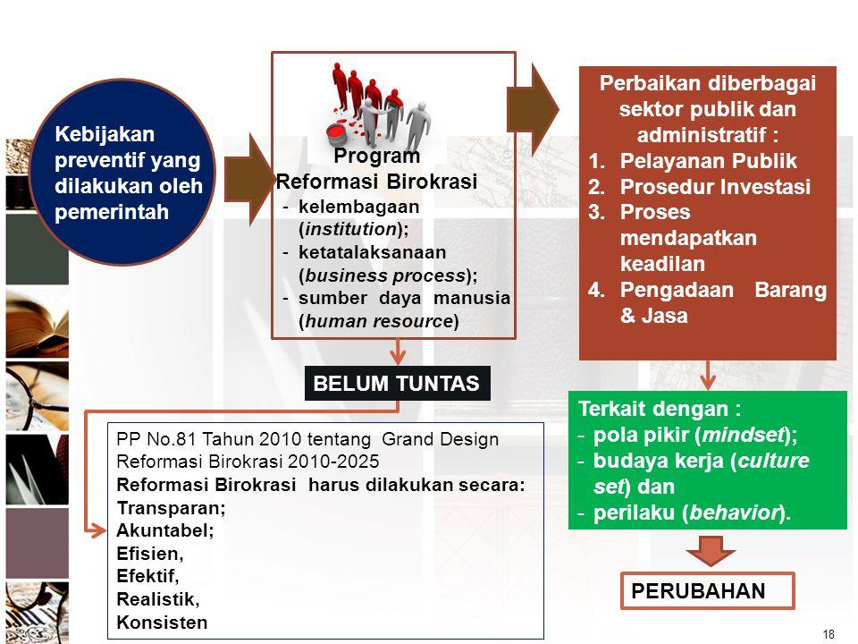 Perbaikan diberbagai sektor publik dan administratif :