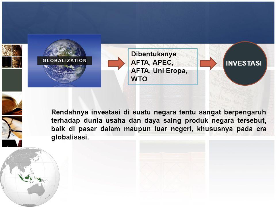 Dibentukanya AFTA, APEC, AFTA, Uni Eropa, WTO. INVESTASI.