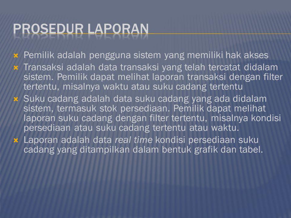 Prosedur laporan Pemilik adalah pengguna sistem yang memiliki hak akses.