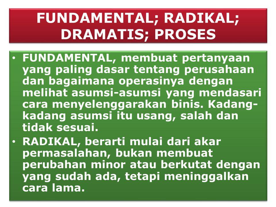 FUNDAMENTAL; RADIKAL; DRAMATIS; PROSES