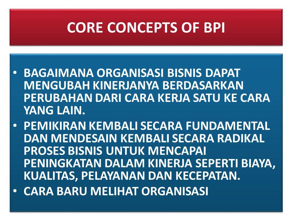 CORE CONCEPTS OF BPI BAGAIMANA ORGANISASI BISNIS DAPAT MENGUBAH KINERJANYA BERDASARKAN PERUBAHAN DARI CARA KERJA SATU KE CARA YANG LAIN.