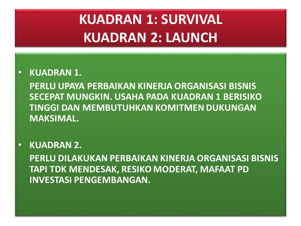 KUADRAN 1: SURVIVAL KUADRAN 2: LAUNCH