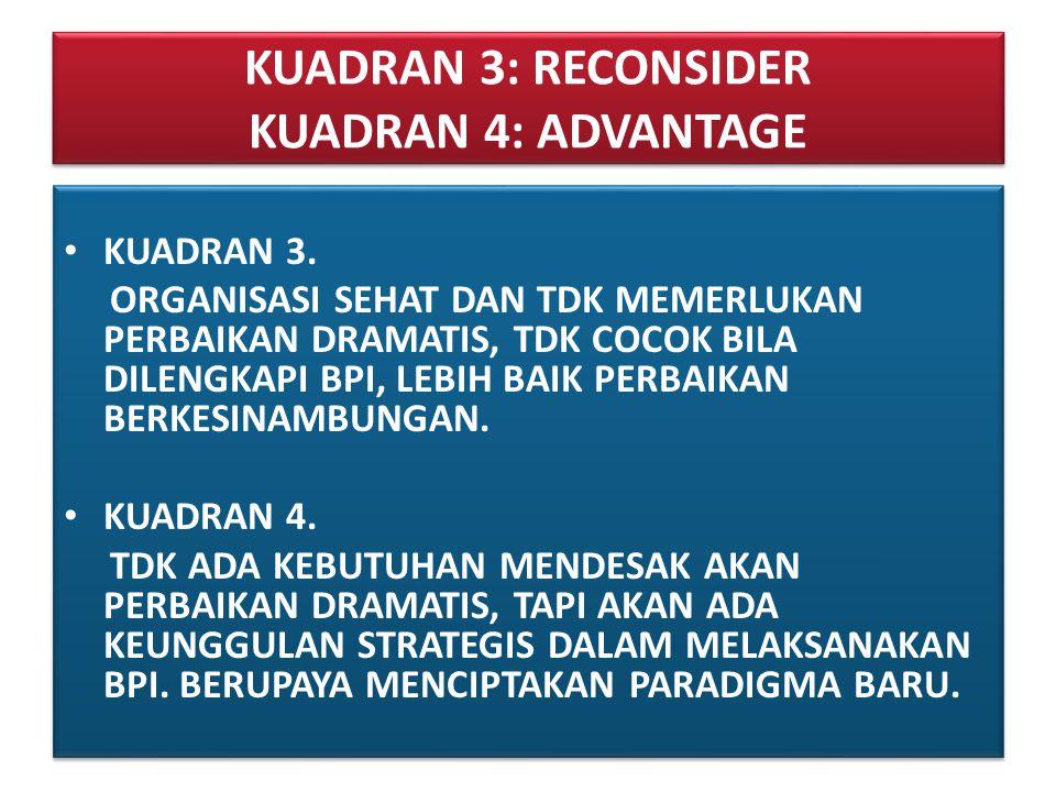 KUADRAN 3: RECONSIDER KUADRAN 4: ADVANTAGE