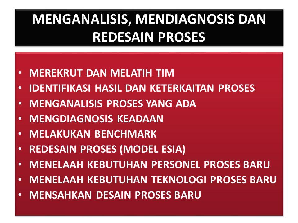 MENGANALISIS, MENDIAGNOSIS DAN REDESAIN PROSES