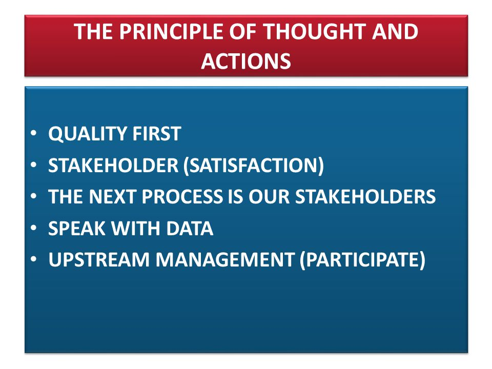 THE PRINCIPLE OF THOUGHT AND ACTIONS