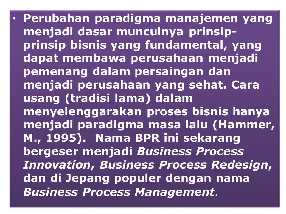 Perubahan paradigma manajemen yang menjadi dasar munculnya prinsip-prinsip bisnis yang fundamental, yang dapat membawa perusahaan menjadi pemenang dalam persaingan dan menjadi perusahaan yang sehat.