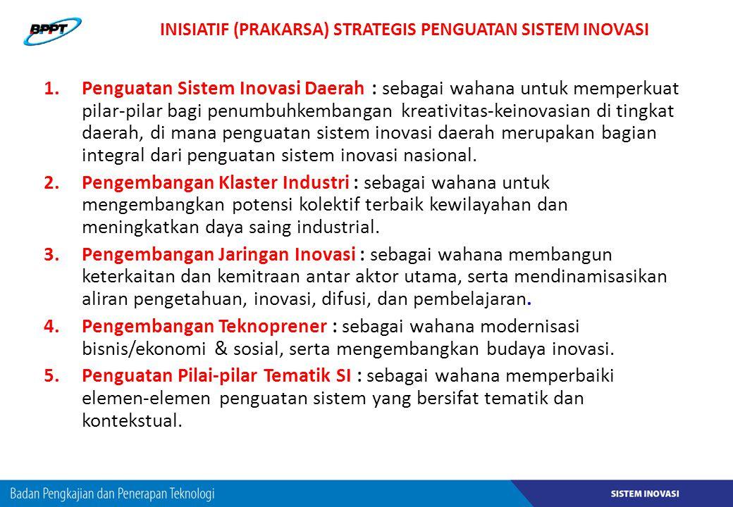 INISIATIF (PRAKARSA) STRATEGIS PENGUATAN SISTEM INOVASI