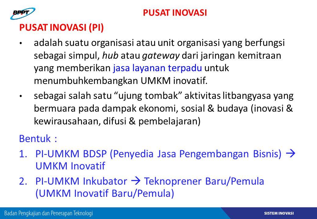 PI-UMKM BDSP (Penyedia Jasa Pengembangan Bisnis)  UMKM Inovatif