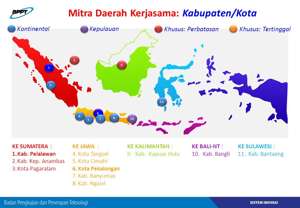 Mitra Daerah Kerjasama: Kabupaten/Kota