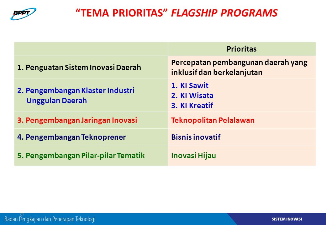 TEMA PRIORITAS FLAGSHIP PROGRAMS