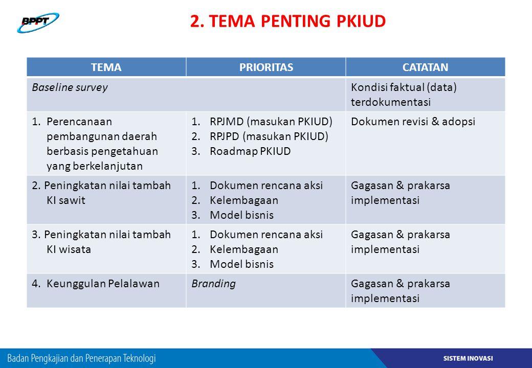 2. TEMA PENTING PKIUD TEMA PRIORITAS CATATAN Baseline survey