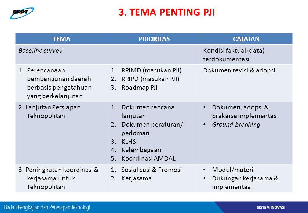 3. TEMA PENTING PJI TEMA PRIORITAS CATATAN Baseline survey