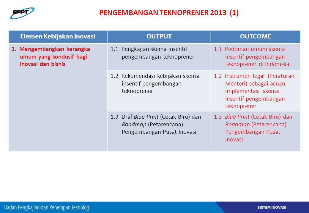 PENGEMBANGAN TEKNOPRENER 2013 (1)