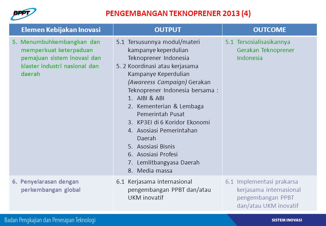 PENGEMBANGAN TEKNOPRENER 2013 (4)