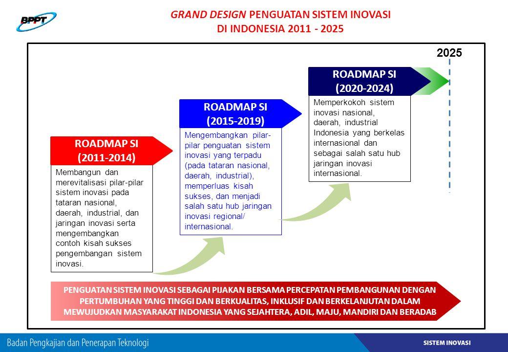 GRAND DESIGN PENGUATAN SISTEM INOVASI DI INDONESIA 2011 - 2025
