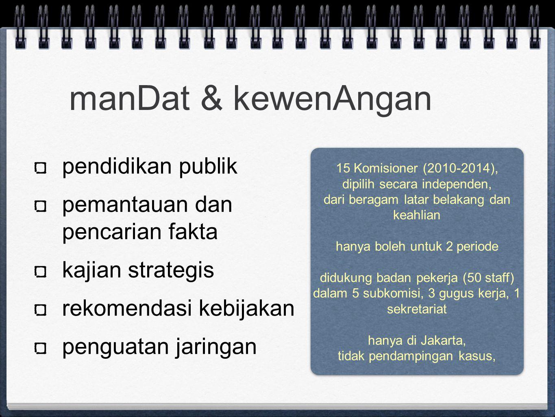 manDat & kewenAngan pendidikan publik pemantauan dan pencarian fakta