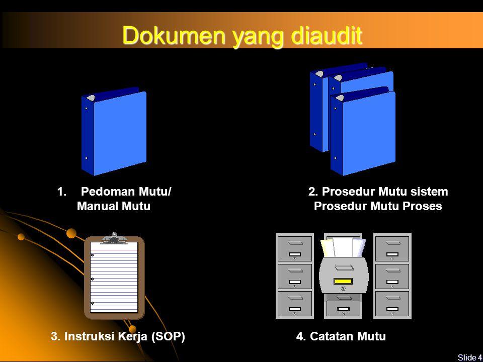 Dokumen yang diaudit Pedoman Mutu/ Manual Mutu 2. Prosedur Mutu sistem