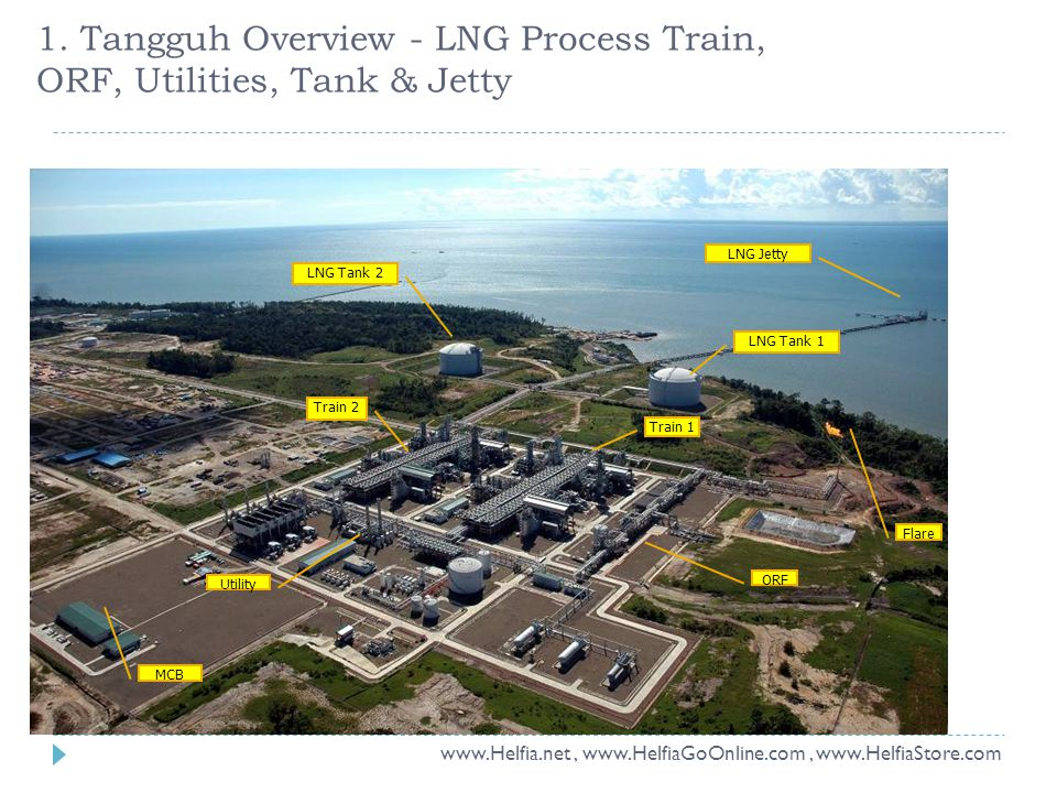 1. Tangguh Overview - LNG Process Train, ORF, Utilities, Tank & Jetty