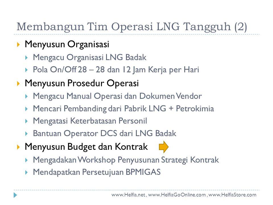Membangun Tim Operasi LNG Tangguh (2)