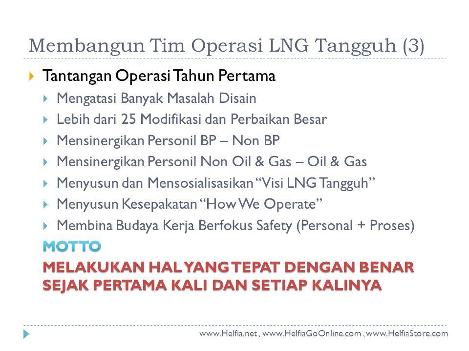 Membangun Tim Operasi LNG Tangguh (3)