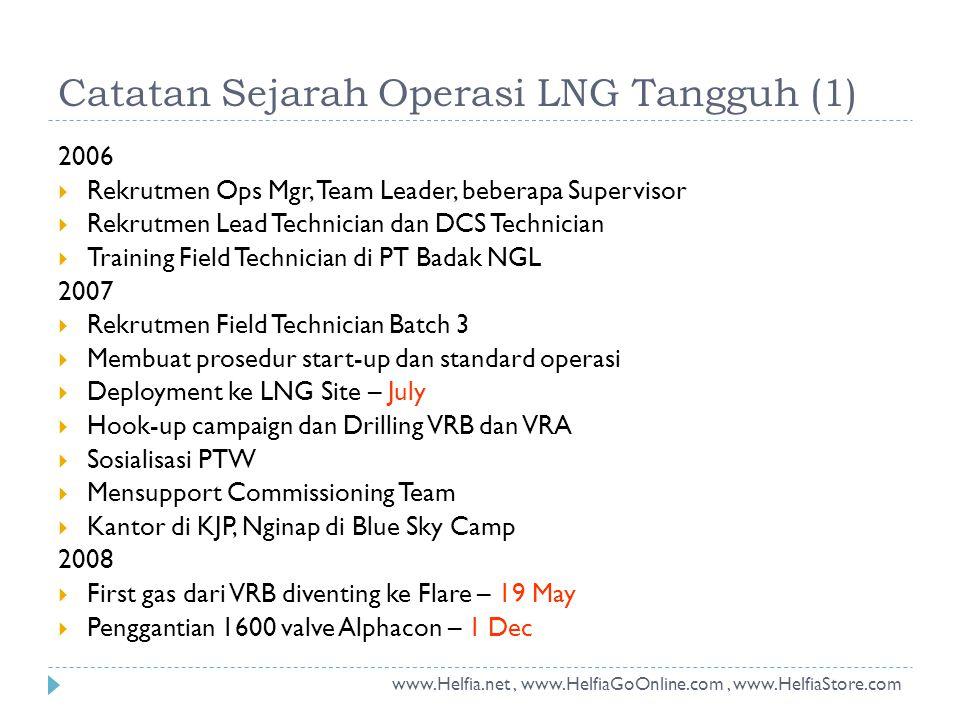 Catatan Sejarah Operasi LNG Tangguh (1)