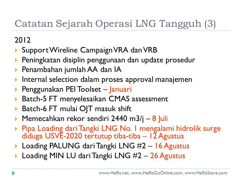 Catatan Sejarah Operasi LNG Tangguh (3)