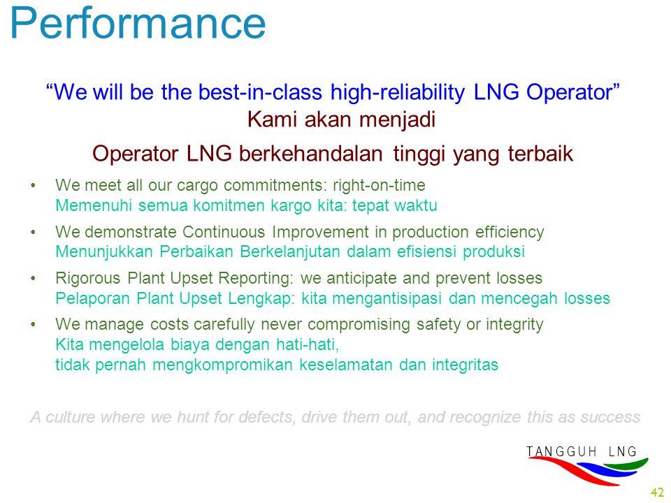 Operator LNG berkehandalan tinggi yang terbaik