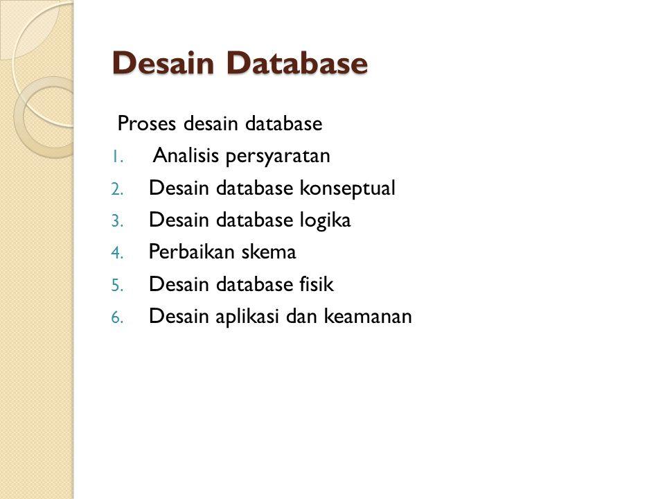 Desain Database Proses desain database Analisis persyaratan