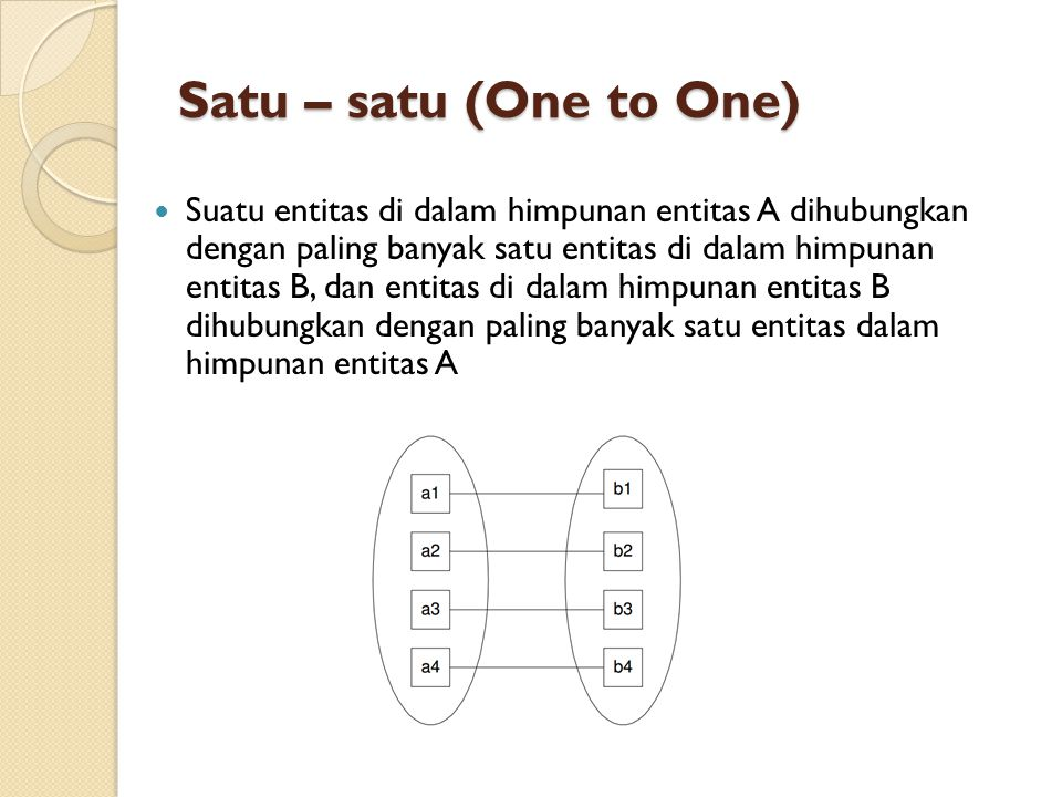 Satu – satu (One to One)