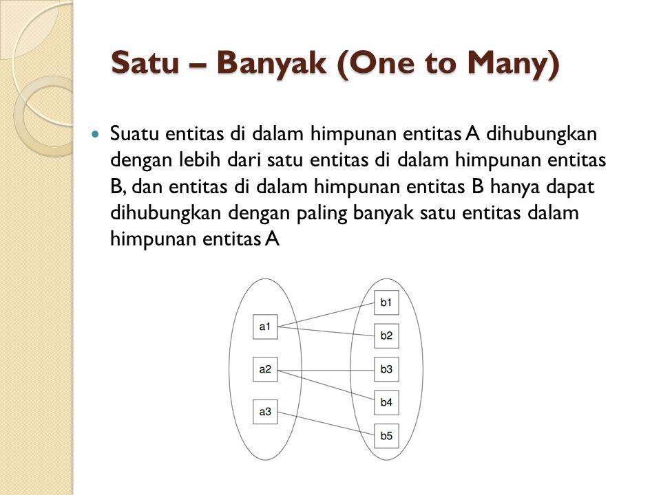 Satu – Banyak (One to Many)