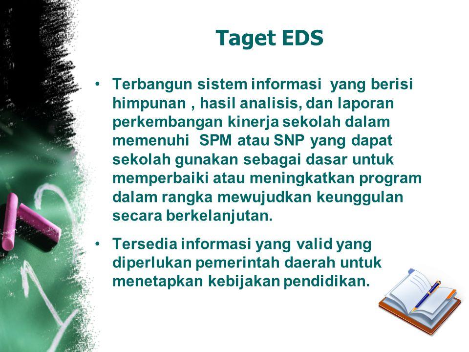 Taget EDS