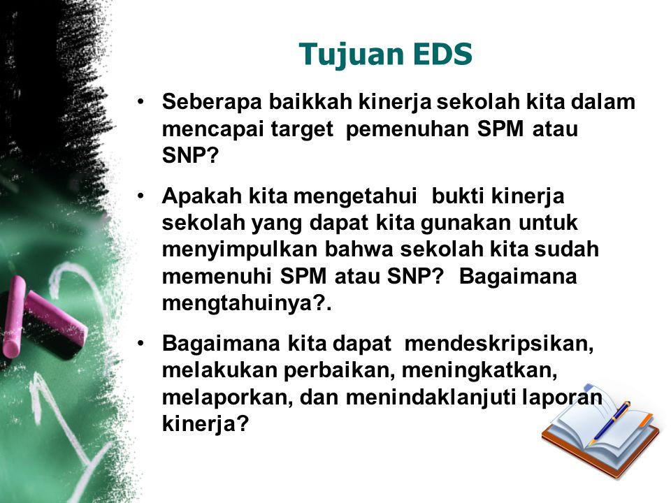 Tujuan EDS Seberapa baikkah kinerja sekolah kita dalam mencapai target pemenuhan SPM atau SNP