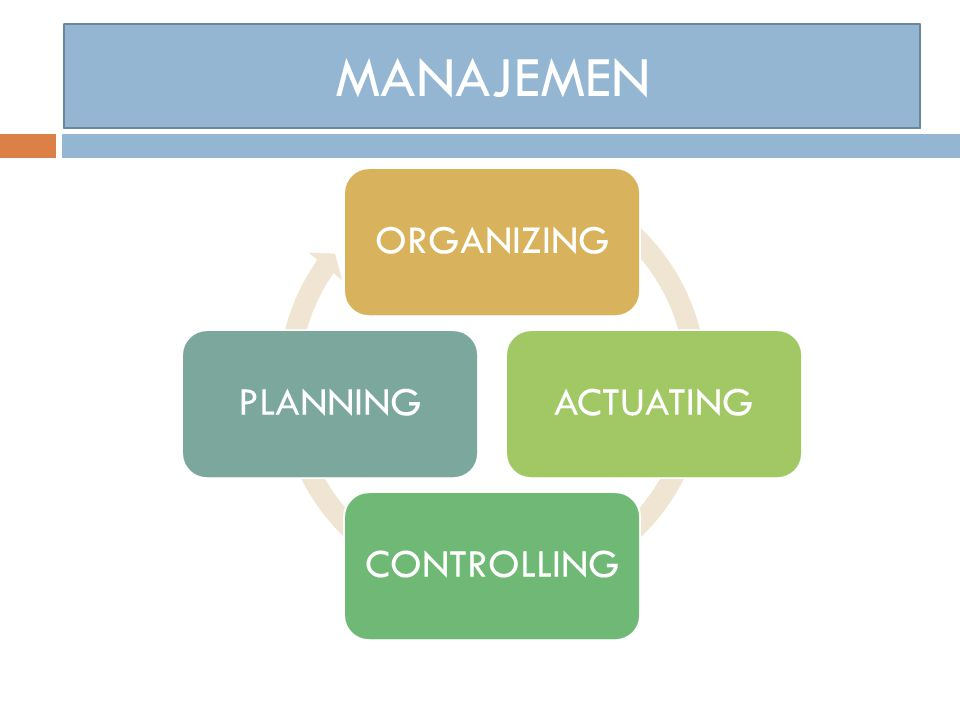 MANAJEMEN ORGANIZING ACTUATING CONTROLLING PLANNING