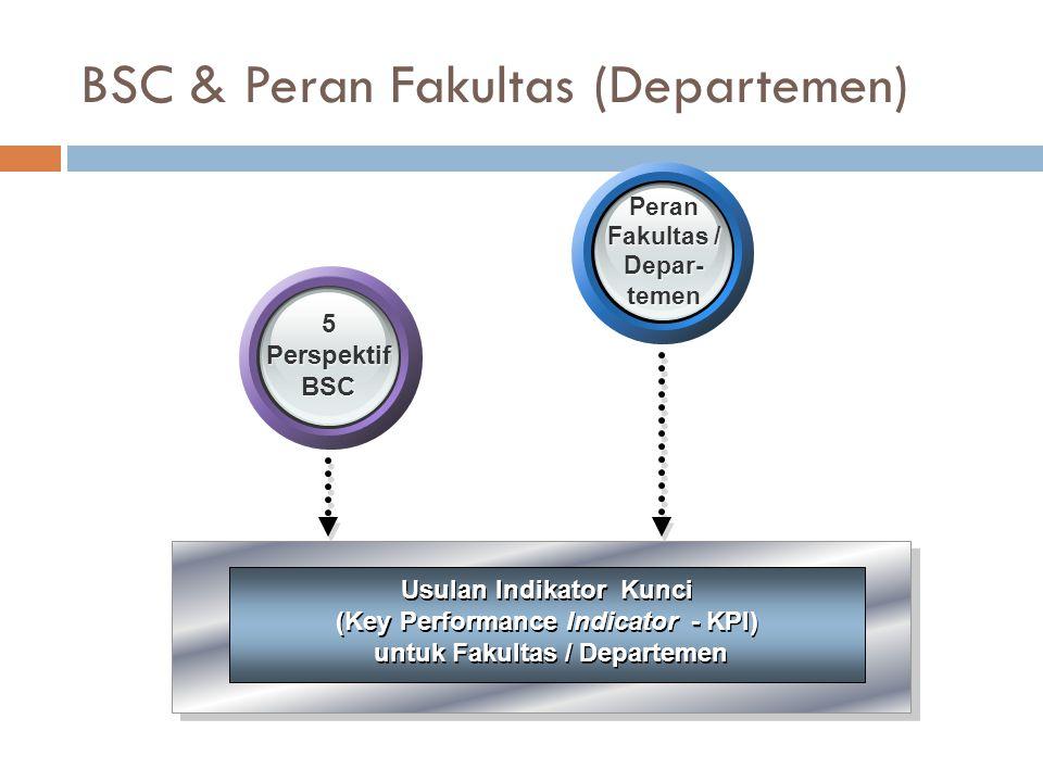 BSC & Peran Fakultas (Departemen)