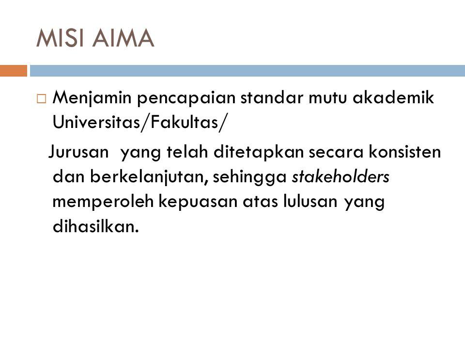 MISI AIMA Menjamin pencapaian standar mutu akademik Universitas/Fakultas/