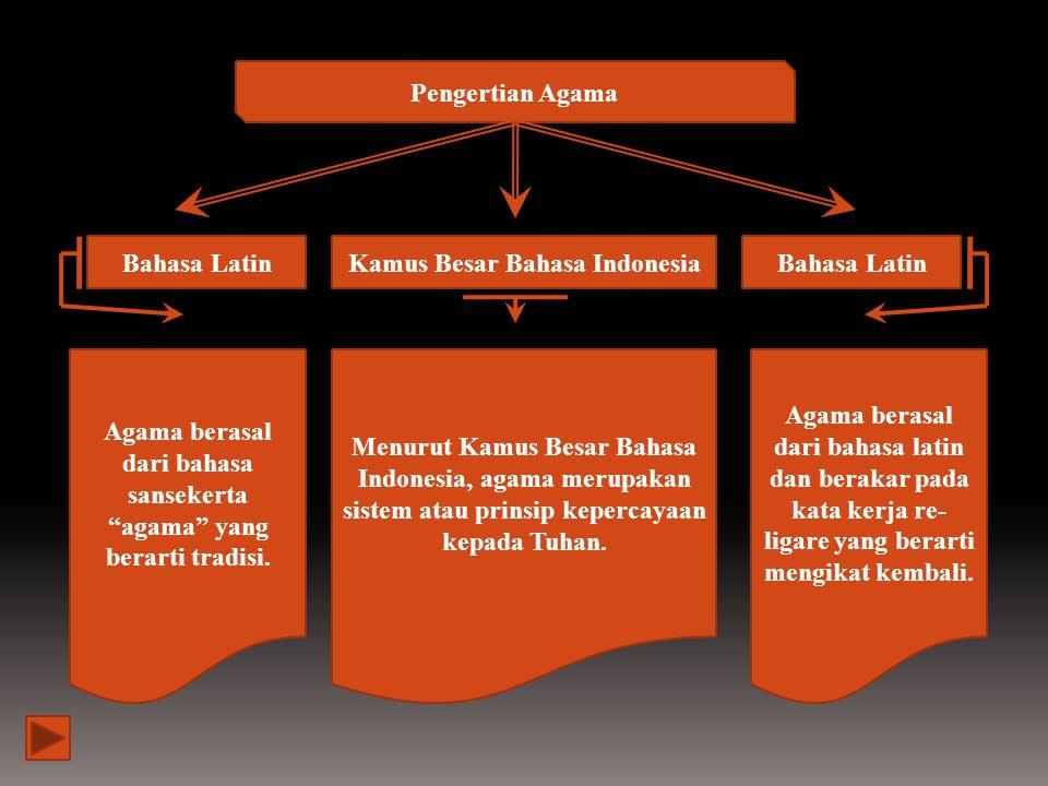 Kamus Besar Bahasa Indonesia Bahasa Latin
