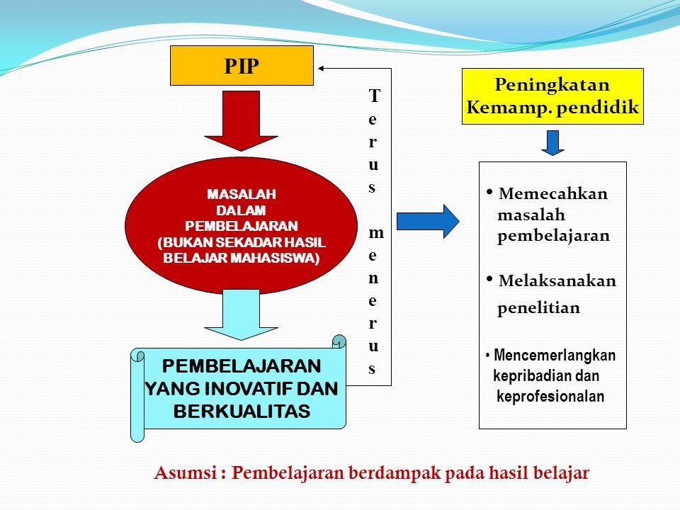 PIP Memecahkan Melaksanakan T e r u s m n Peningkatan Kemamp. pendidik