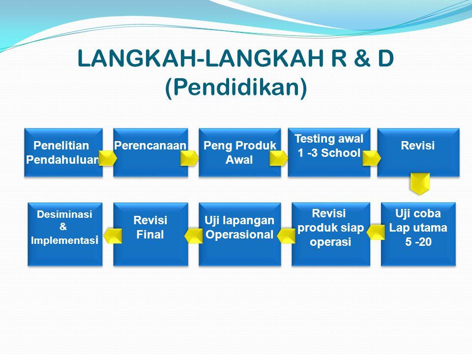 LANGKAH-LANGKAH R & D (Pendidikan)