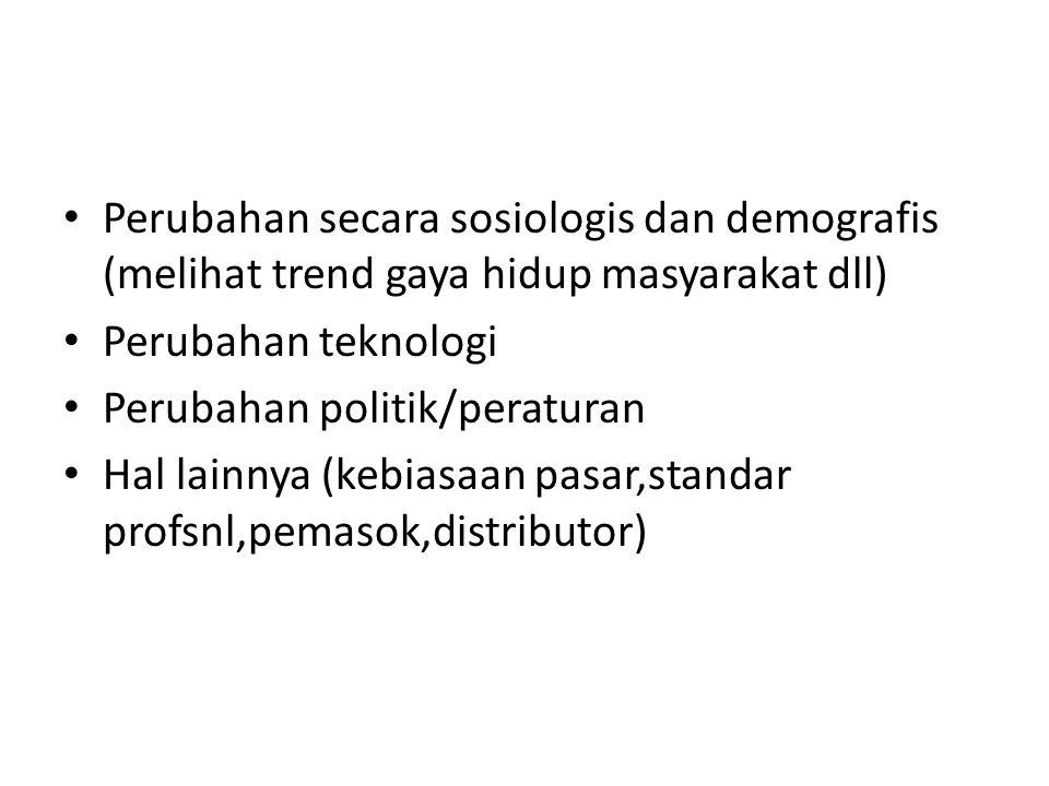 Perubahan secara sosiologis dan demografis (melihat trend gaya hidup masyarakat dll)