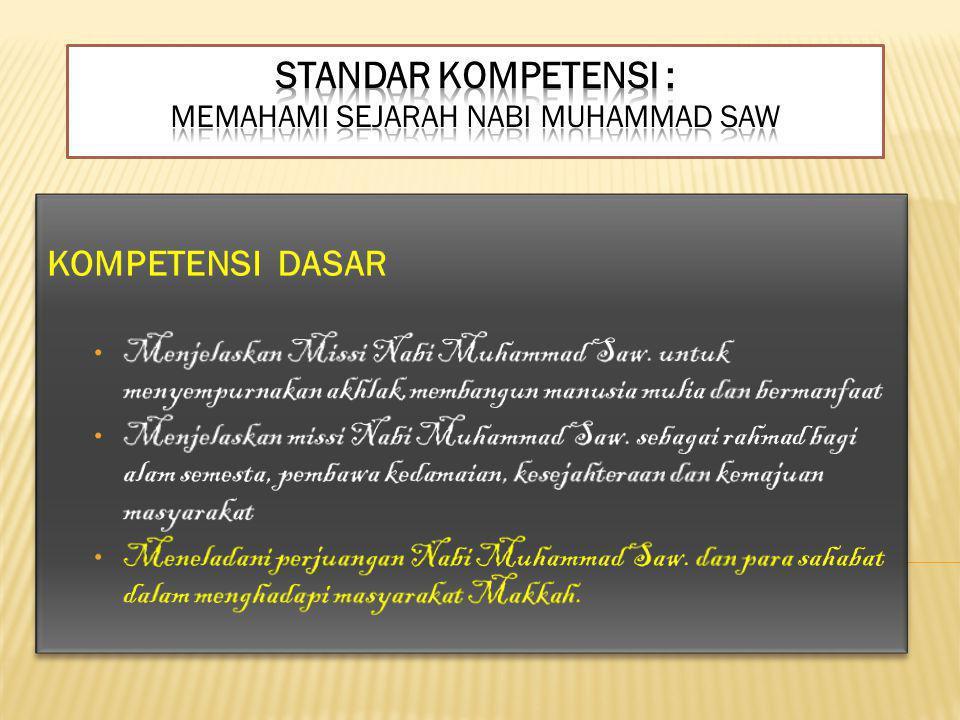 Standar Kompetensi : Memahami sejarah Nabi Muhammad Saw