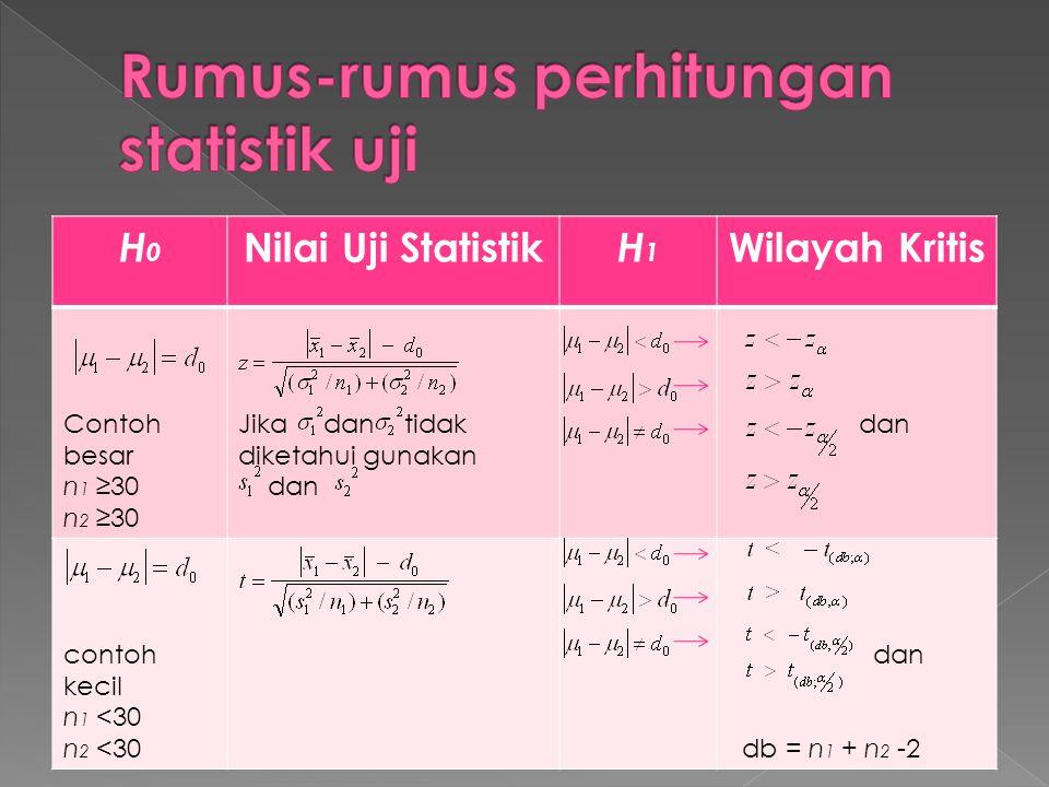 Rumus-rumus perhitungan statistik uji