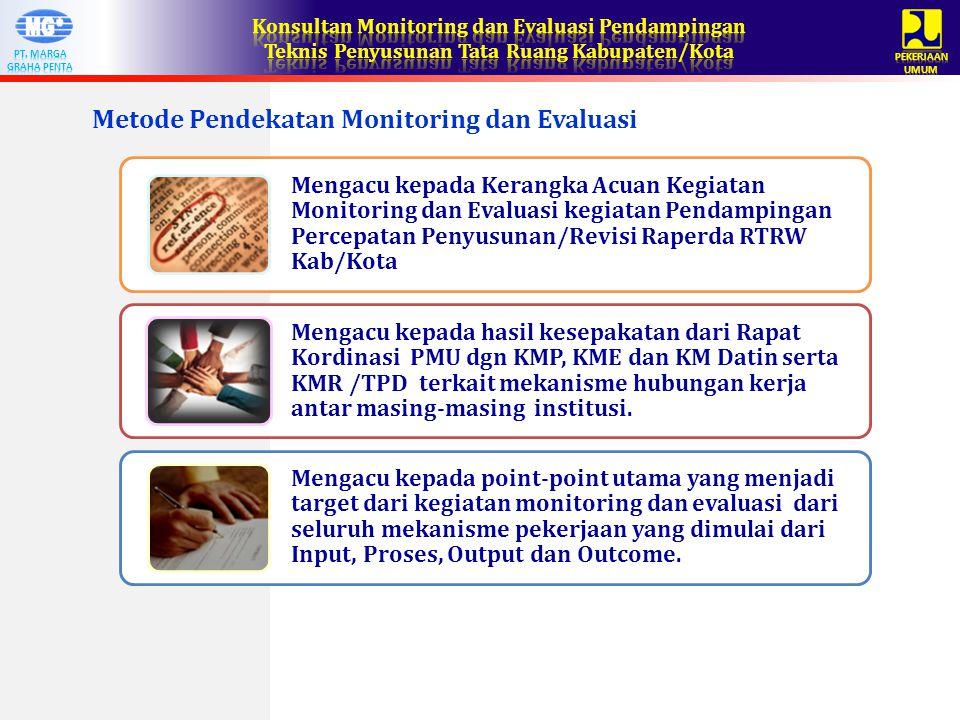 Metode Pendekatan Monitoring dan Evaluasi