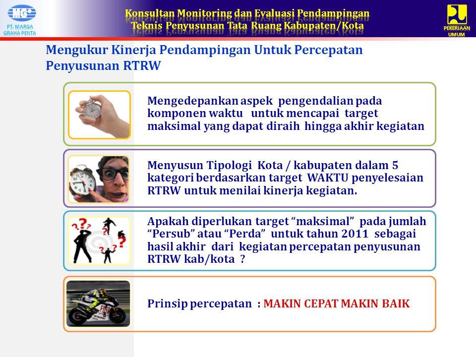 Mengukur Kinerja Pendampingan Untuk Percepatan Penyusunan RTRW
