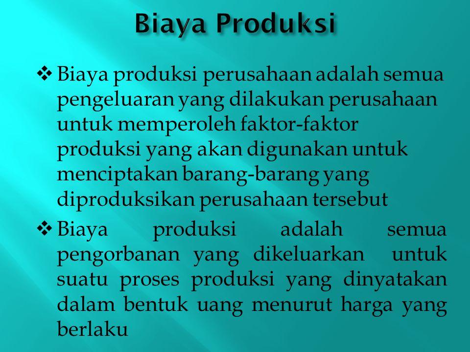 Biaya Produksi