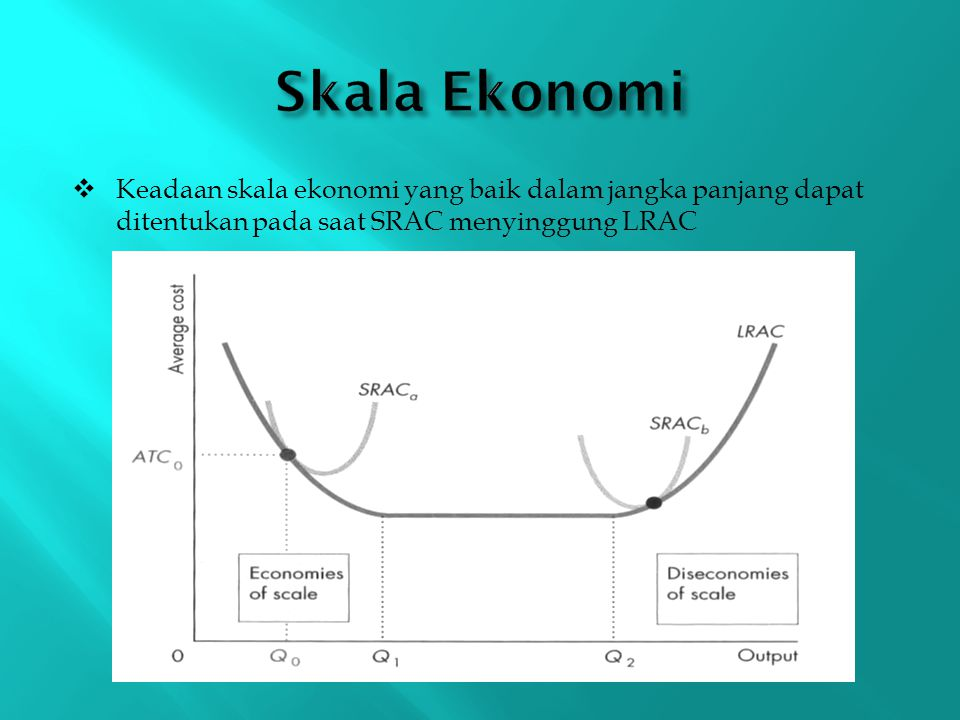 Skala Ekonomi Keadaan skala ekonomi yang baik dalam jangka panjang dapat ditentukan pada saat SRAC menyinggung LRAC.