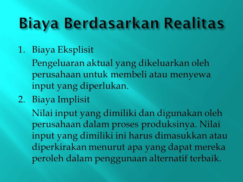 Biaya Berdasarkan Realitas